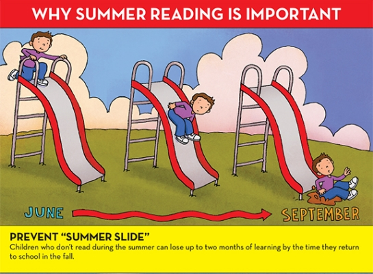 Why Summer Reading is Important